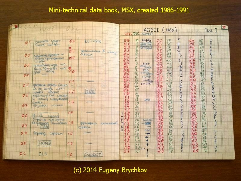http://zxaaa.net/store/images/Brychkov-mini-technical-data-book-MSX-1.jpg